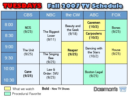 American TV Listings Guide for What's On Television Tonight
