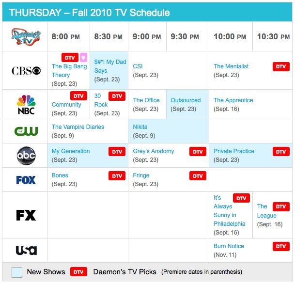 On Tv Tonight Thursday 9 23 2010 Fringe Grey S Anatomy And More Tv Equals