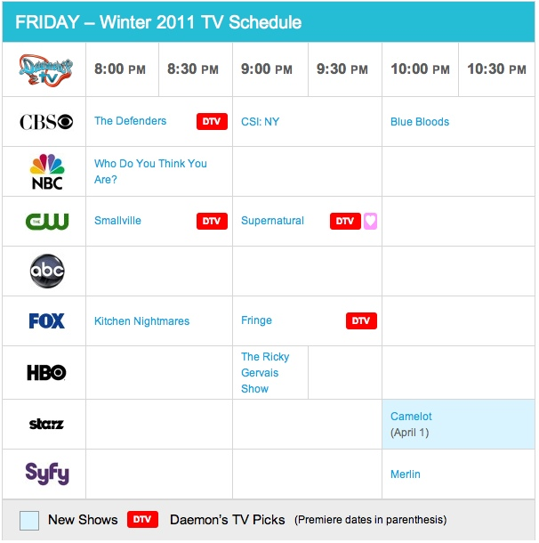 On TV Tonight, Friday 3/25/2011: BATMAN: THE BRAVE AND THE
