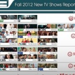 tv-equals-new-shows-report-card-fall-2012-image2