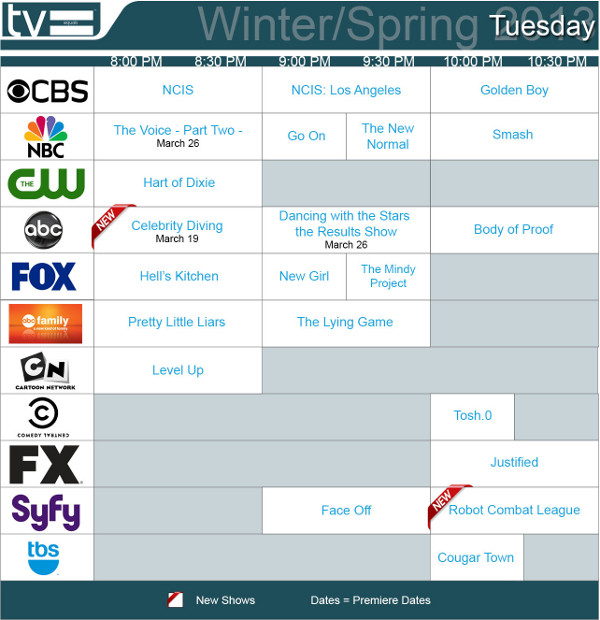 Cartoon Network Schedule with other episode guide Cartoon Network ...